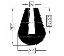 Stootrand Zwart Rubber 6 mm - 2,30 Meter